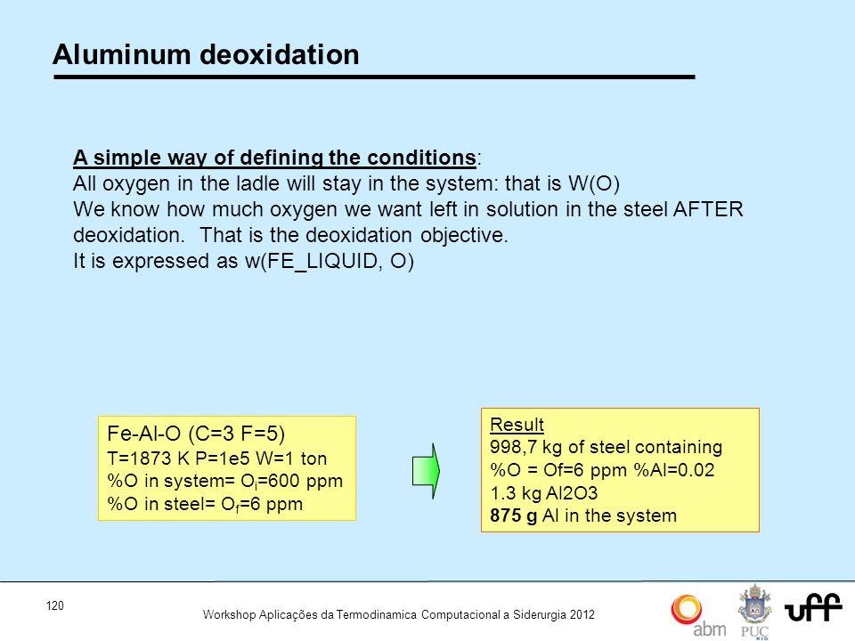 120 Workshop Aplicações da Termodinamica Computacional a Siderurgia 2012 Aluminum deoxidation Fe-Al-O (C=3 F=5) T=1873 K P=1e5 W=1 ton %O in system= O