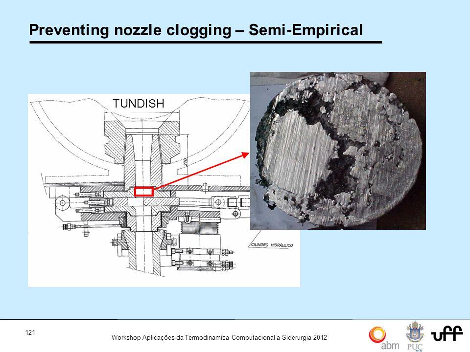 121 Workshop Aplicações da Termodinamica Computacional a Siderurgia 2012 TUNDISH Preventing nozzle clogging – Semi-Empirical