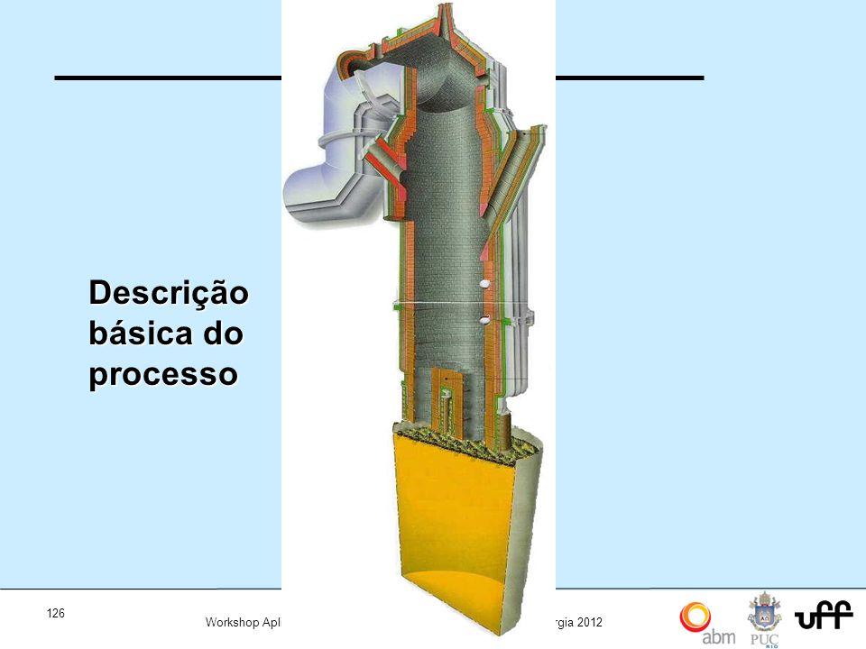 126 Workshop Aplicações da Termodinamica Computacional a Siderurgia 2012 Descrição básica do processo