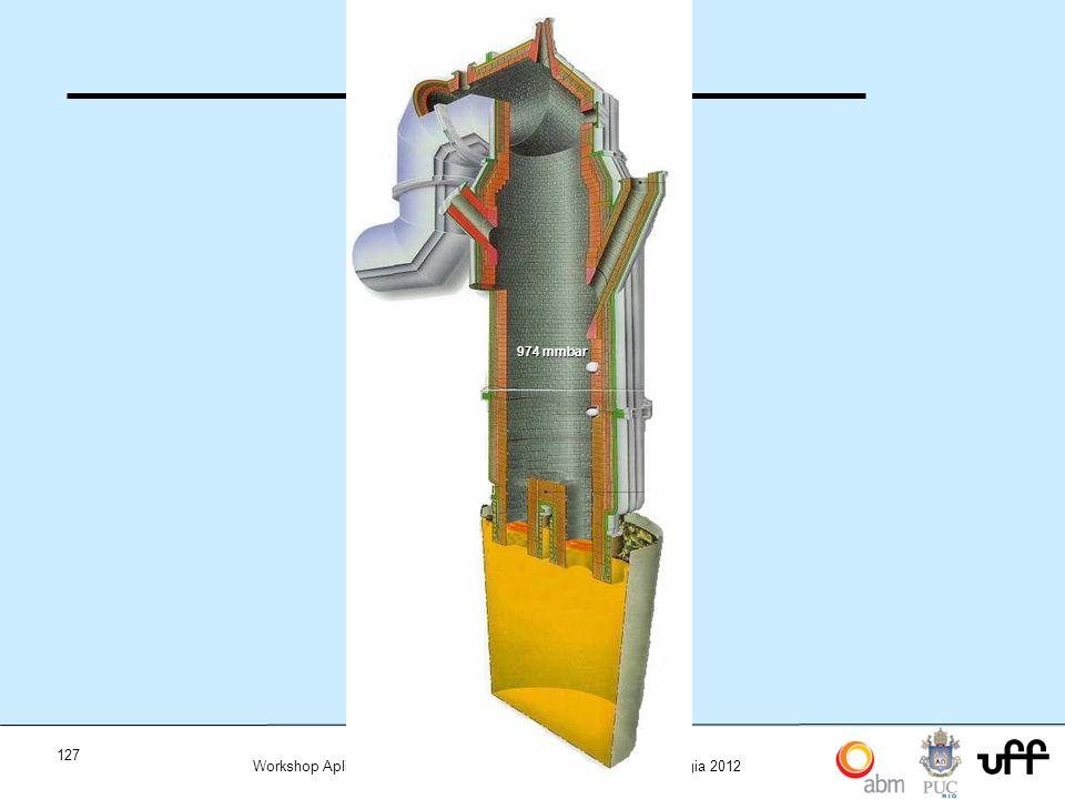 127 Workshop Aplicações da Termodinamica Computacional a Siderurgia 2012 974 mmbar