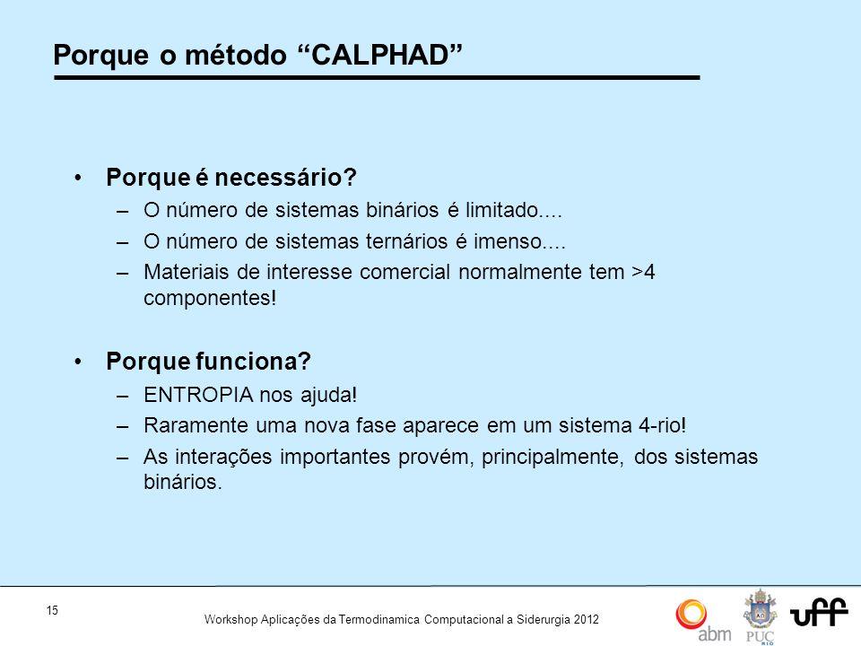 15 Workshop Aplicações da Termodinamica Computacional a Siderurgia 2012 Porque o método CALPHAD Porque é necessário? –O número de sistemas binários é