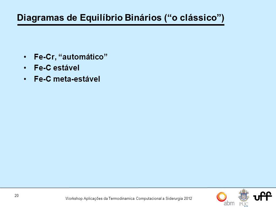 20 Workshop Aplicações da Termodinamica Computacional a Siderurgia 2012 Diagramas de Equilíbrio Binários (o clássico) Fe-Cr, automático Fe-C estável Fe-C meta-estável
