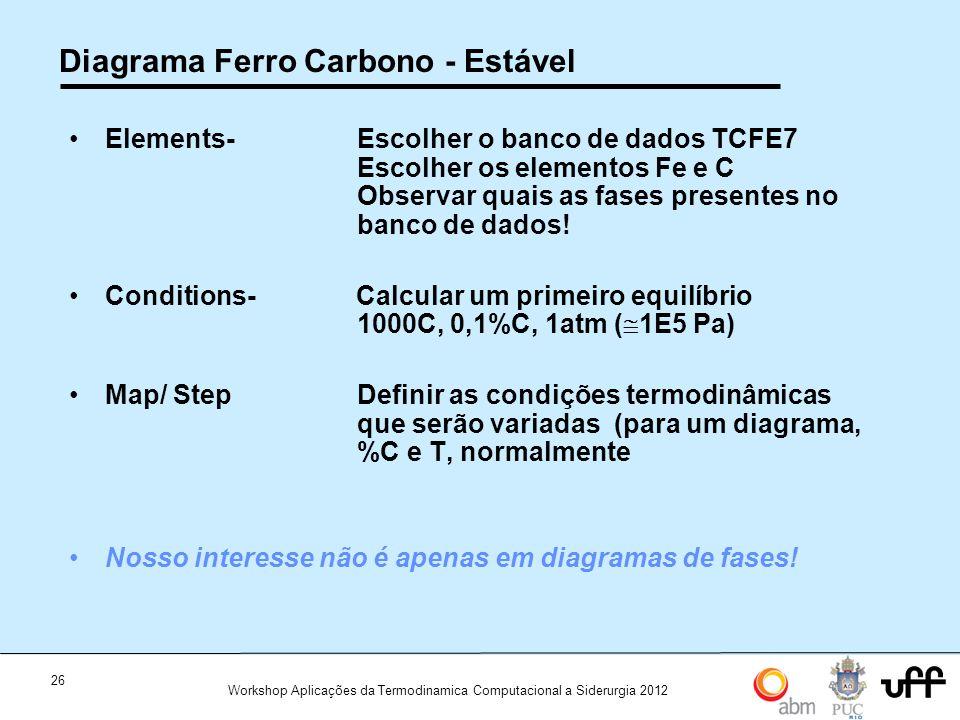 26 Workshop Aplicações da Termodinamica Computacional a Siderurgia 2012 Diagrama Ferro Carbono - Estável Elements- Escolher o banco de dados TCFE7 Escolher os elementos Fe e C Observar quais as fases presentes no banco de dados.
