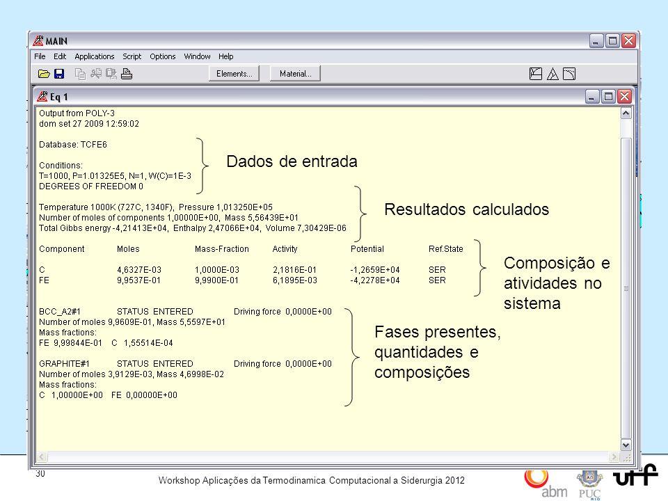 30 Workshop Aplicações da Termodinamica Computacional a Siderurgia 2012 Dados de entradaResultados calculadosComposição e atividades no sistema Fases presentes, quantidades e composições