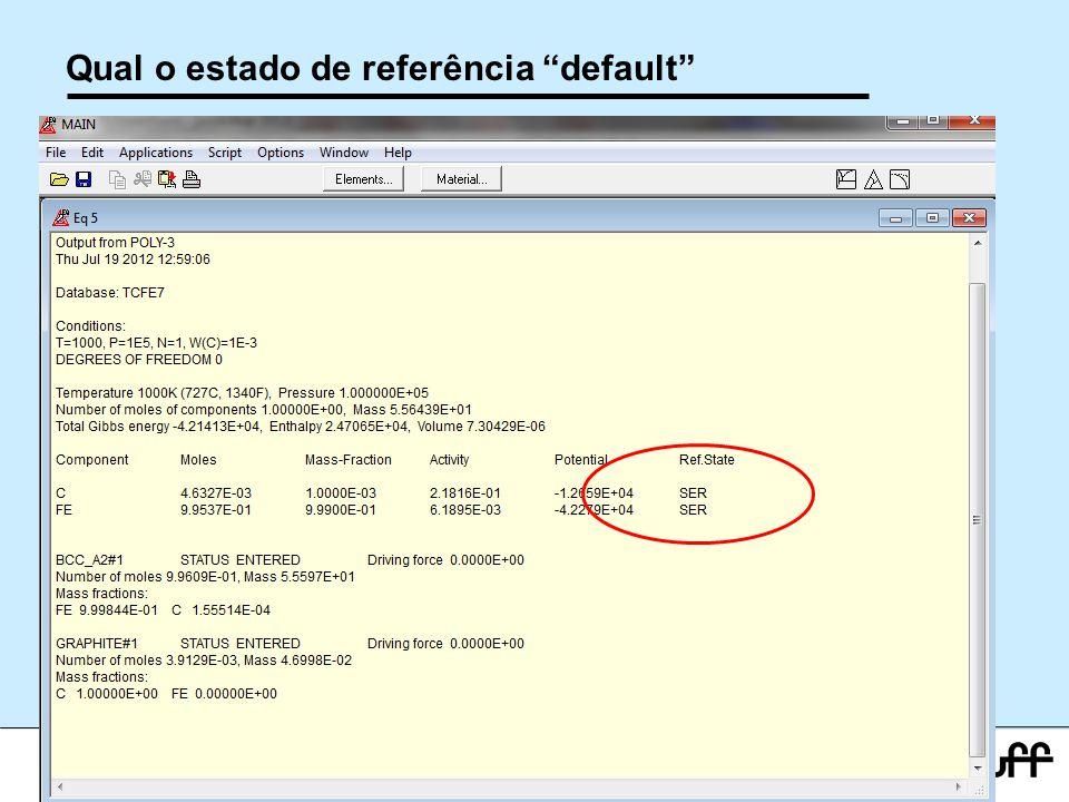 31 Workshop Aplicações da Termodinamica Computacional a Siderurgia 2012 Qual o estado de referência default
