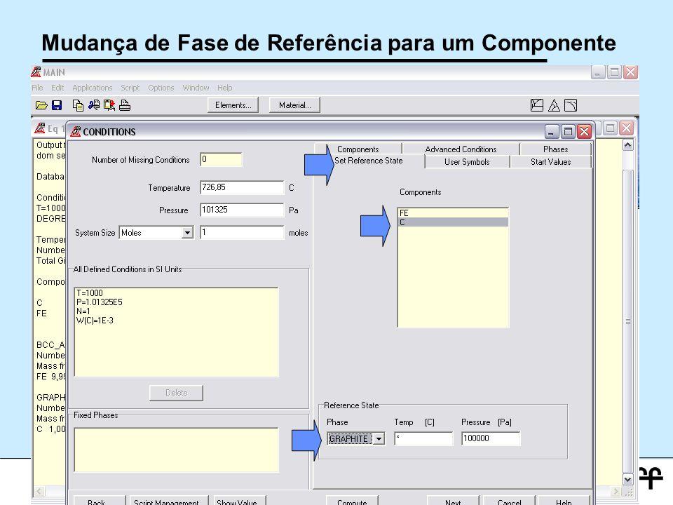 32 Workshop Aplicações da Termodinamica Computacional a Siderurgia 2012 Mudança de Fase de Referência para um Componente