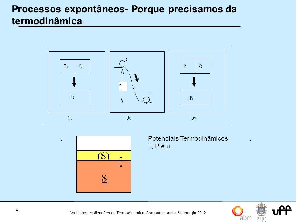 4 Workshop Aplicações da Termodinamica Computacional a Siderurgia 2012 Processos expontâneos- Porque precisamos da termodinâmica P 1 P 2 P f T 1 T 2 T f 1 2 h (b)(a)(c) (S) S Potenciais Termodinâmicos T, P e