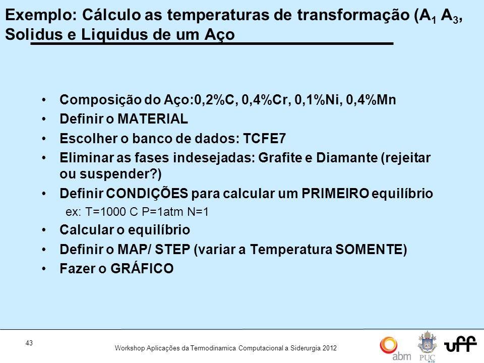 43 Workshop Aplicações da Termodinamica Computacional a Siderurgia 2012 Exemplo: Cálculo as temperaturas de transformação (A 1 A 3, Solidus e Liquidus de um Aço Composição do Aço:0,2%C, 0,4%Cr, 0,1%Ni, 0,4%Mn Definir o MATERIAL Escolher o banco de dados: TCFE7 Eliminar as fases indesejadas: Grafite e Diamante (rejeitar ou suspender?) Definir CONDIÇÕES para calcular um PRIMEIRO equilíbrio ex: T=1000 C P=1atm N=1 Calcular o equilíbrio Definir o MAP/ STEP (variar a Temperatura SOMENTE) Fazer o GRÁFICO