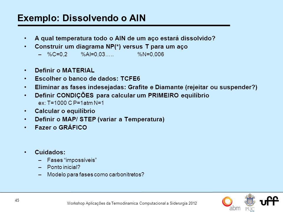 45 Workshop Aplicações da Termodinamica Computacional a Siderurgia 2012 Exemplo: Dissolvendo o AlN A qual temperatura todo o AlN de um aço estará dissolvido.
