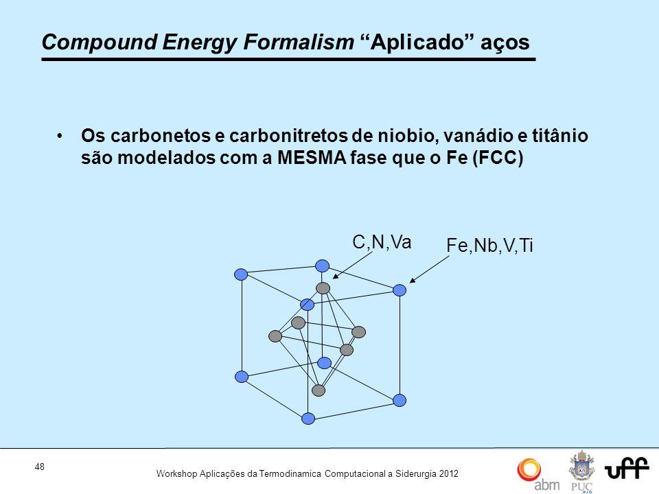 48 Workshop Aplicações da Termodinamica Computacional a Siderurgia 2012 Compound Energy Formalism Aplicado aços Os carbonetos e carbonitretos de niobio, vanádio e titânio são modelados com a MESMA fase que o Fe (FCC) Fe,Nb,V,Ti C,N,Va