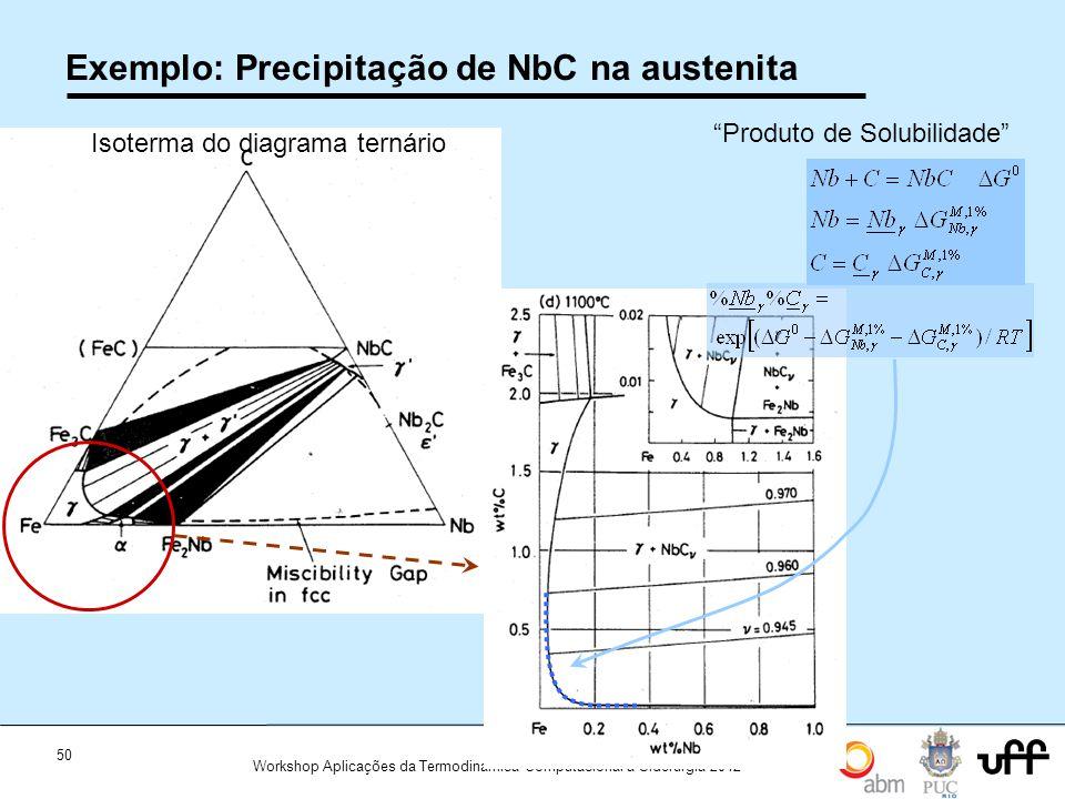 50 Workshop Aplicações da Termodinamica Computacional a Siderurgia 2012 Isoterma do diagrama ternário Exemplo: Precipitação de NbC na austenita Produt