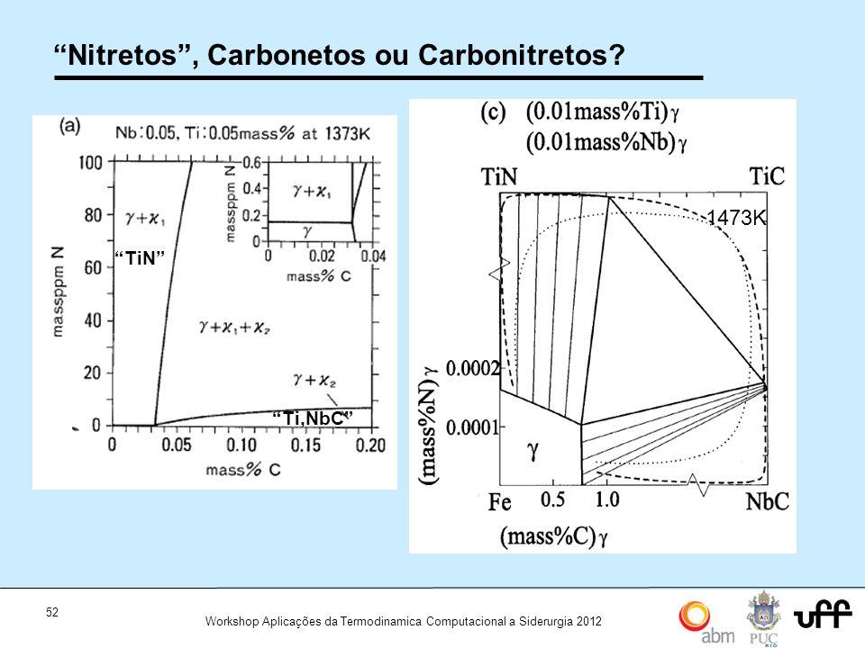 52 Workshop Aplicações da Termodinamica Computacional a Siderurgia 2012 Nitretos, Carbonetos ou Carbonitretos? 1473K TiN Ti,NbC
