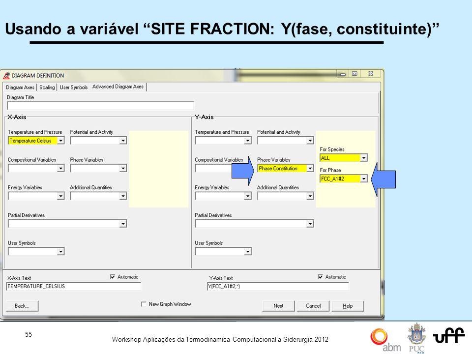 55 Workshop Aplicações da Termodinamica Computacional a Siderurgia 2012 Usando a variável SITE FRACTION: Y(fase, constituinte)