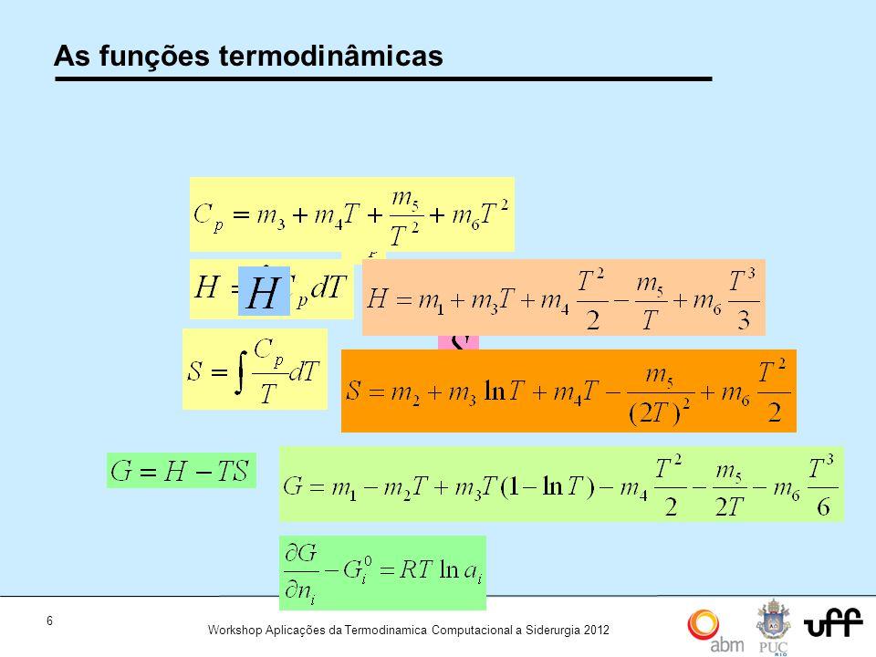 6 Workshop Aplicações da Termodinamica Computacional a Siderurgia 2012 As funções termodinâmicas