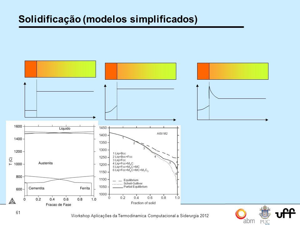 61 Workshop Aplicações da Termodinamica Computacional a Siderurgia 2012 Solidificação (modelos simplificados)