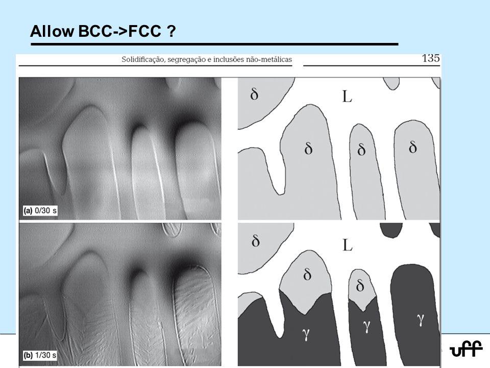 63 Workshop Aplicações da Termodinamica Computacional a Siderurgia 2012 Allow BCC->FCC ?