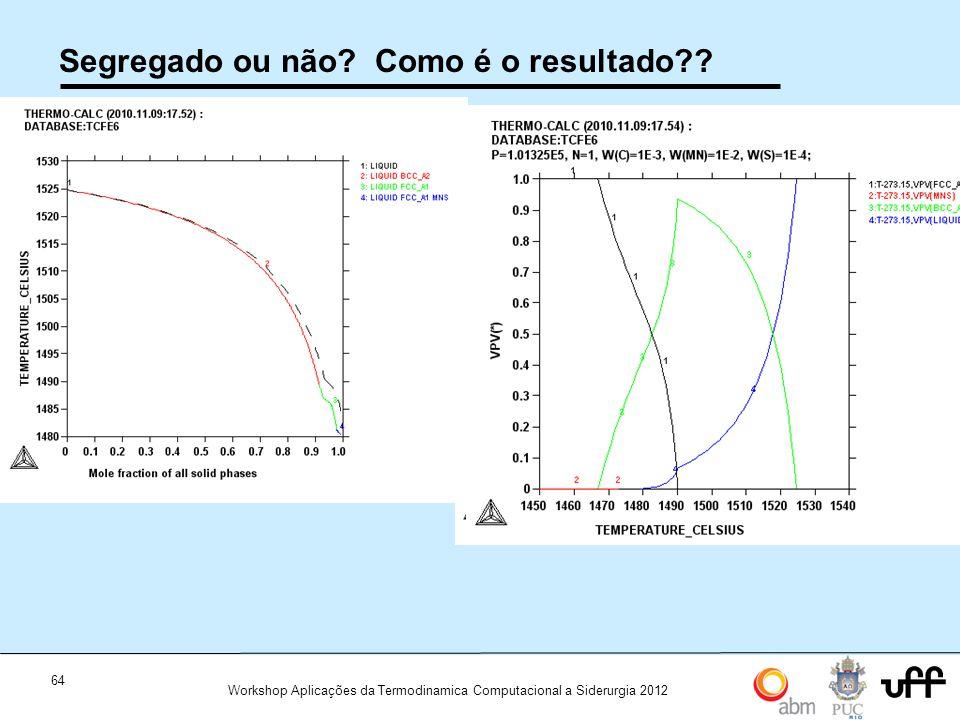 64 Workshop Aplicações da Termodinamica Computacional a Siderurgia 2012 Segregado ou não? Como é o resultado??