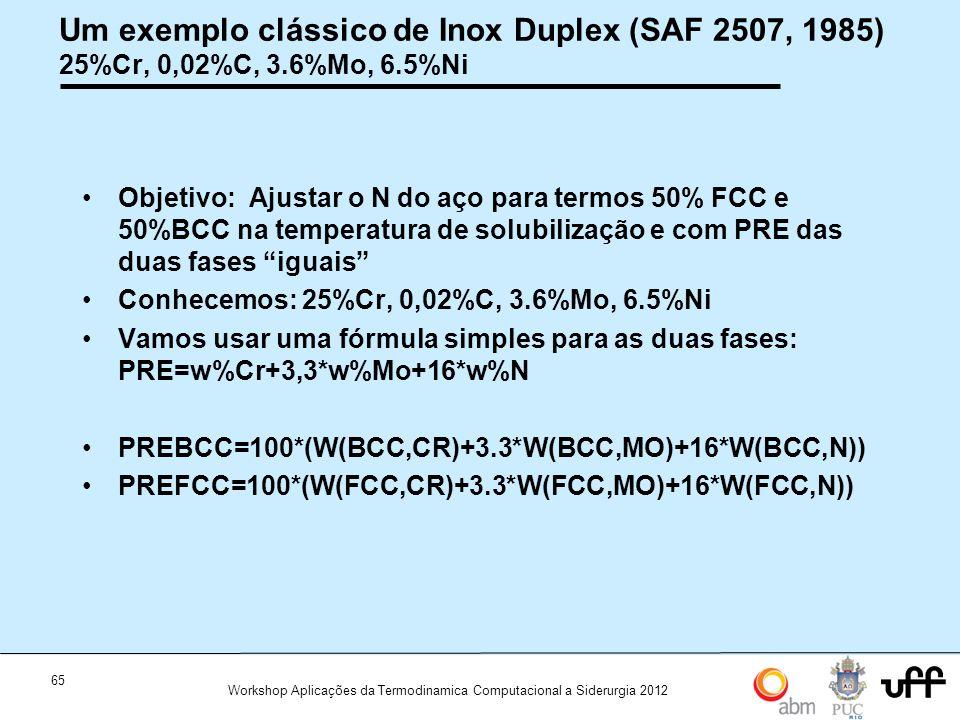 65 Workshop Aplicações da Termodinamica Computacional a Siderurgia 2012 Um exemplo clássico de Inox Duplex (SAF 2507, 1985) 25%Cr, 0,02%C, 3.6%Mo, 6.5%Ni Objetivo: Ajustar o N do aço para termos 50% FCC e 50%BCC na temperatura de solubilização e com PRE das duas fases iguais Conhecemos: 25%Cr, 0,02%C, 3.6%Mo, 6.5%Ni Vamos usar uma fórmula simples para as duas fases: PRE=w%Cr+3,3*w%Mo+16*w%N PREBCC=100*(W(BCC,CR)+3.3*W(BCC,MO)+16*W(BCC,N)) PREFCC=100*(W(FCC,CR)+3.3*W(FCC,MO)+16*W(FCC,N))