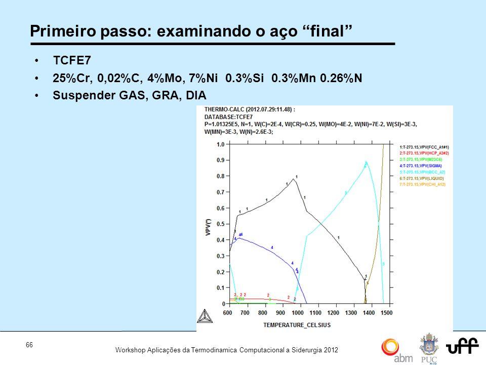 66 Workshop Aplicações da Termodinamica Computacional a Siderurgia 2012 Primeiro passo: examinando o aço final TCFE7 25%Cr, 0,02%C, 4%Mo, 7%Ni 0.3%Si 0.3%Mn 0.26%N Suspender GAS, GRA, DIA