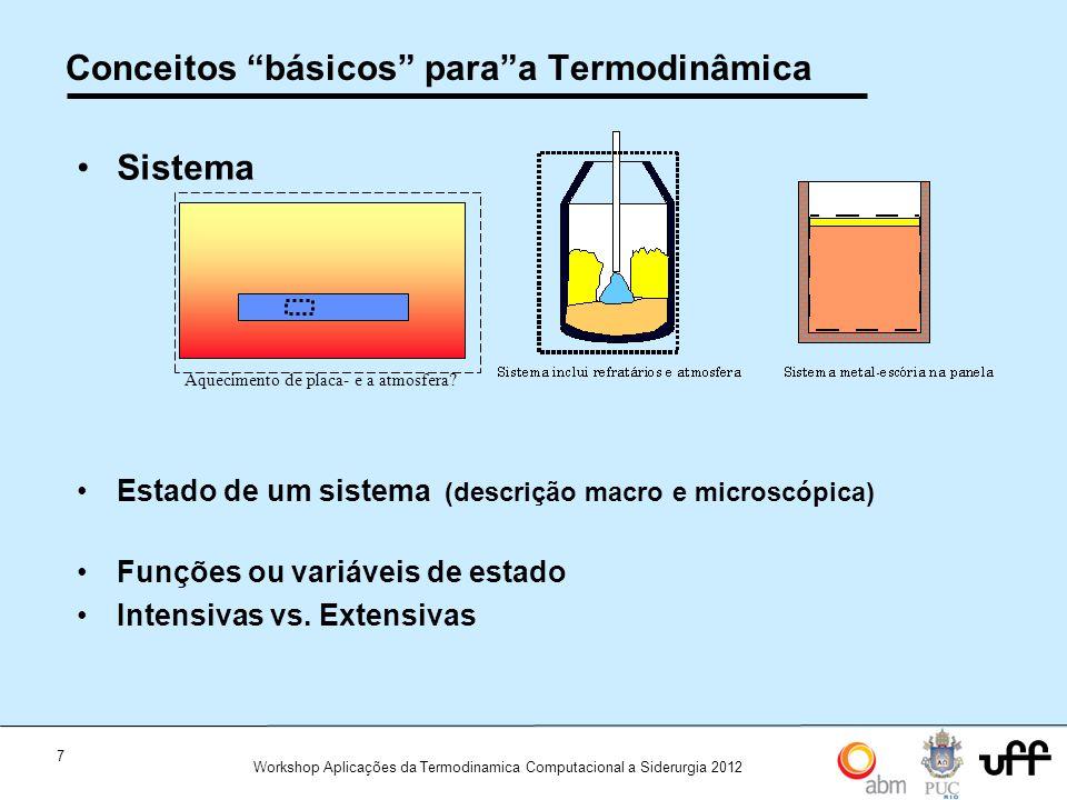 7 Workshop Aplicações da Termodinamica Computacional a Siderurgia 2012 Conceitos básicos paraa Termodinâmica Sistema Estado de um sistema (descrição macro e microscópica) Funções ou variáveis de estado Intensivas vs.