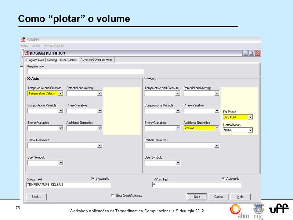 75 Workshop Aplicações da Termodinamica Computacional a Siderurgia 2012 Como plotar o volume