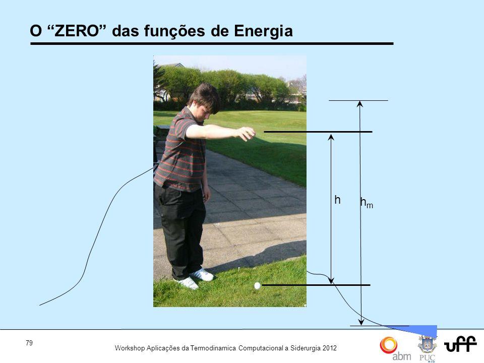 79 Workshop Aplicações da Termodinamica Computacional a Siderurgia 2012 O ZERO das funções de Energia h hmhm