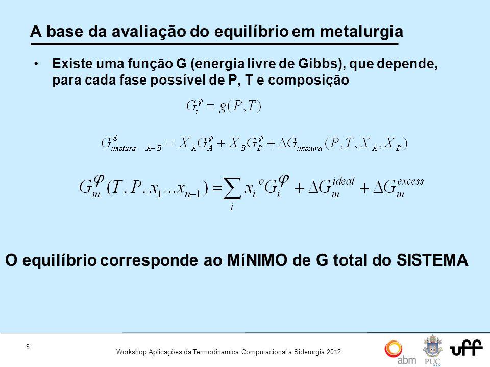8 Workshop Aplicações da Termodinamica Computacional a Siderurgia 2012 A base da avaliação do equilíbrio em metalurgia Existe uma função G (energia livre de Gibbs), que depende, para cada fase possível de P, T e composição O equilíbrio corresponde ao MíNIMO de G total do SISTEMA