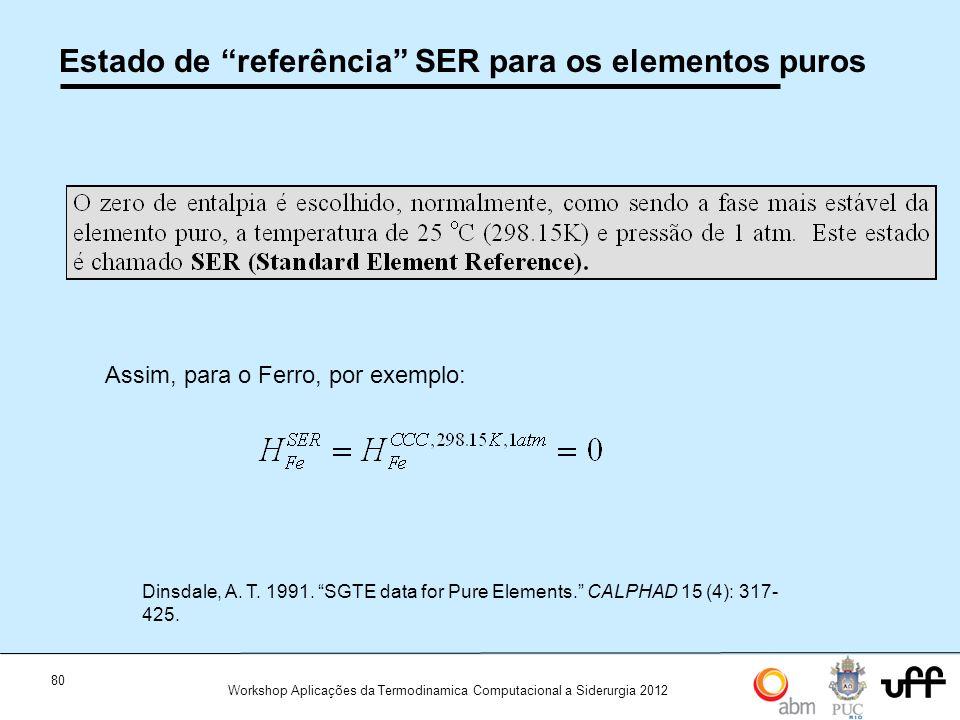 80 Workshop Aplicações da Termodinamica Computacional a Siderurgia 2012 Assim, para o Ferro, por exemplo: Estado de referência SER para os elementos puros Dinsdale, A.