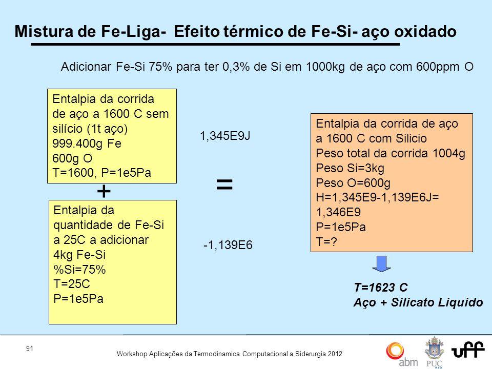 91 Workshop Aplicações da Termodinamica Computacional a Siderurgia 2012 Mistura de Fe-Liga- Efeito térmico de Fe-Si- aço oxidado Entalpia da corrida de aço a 1600 C sem silício (1t aço) 999.400g Fe 600g O T=1600, P=1e5Pa Adicionar Fe-Si 75% para ter 0,3% de Si em 1000kg de aço com 600ppm O Entalpia da quantidade de Fe-Si a 25C a adicionar 4kg Fe-Si %Si=75% T=25C P=1e5Pa + = 1,345E9J -1,139E6 Entalpia da corrida de aço a 1600 C com Silicio Peso total da corrida 1004g Peso Si=3kg Peso O=600g H=1,345E9-1,139E6J= 1,346E9 P=1e5Pa T=.