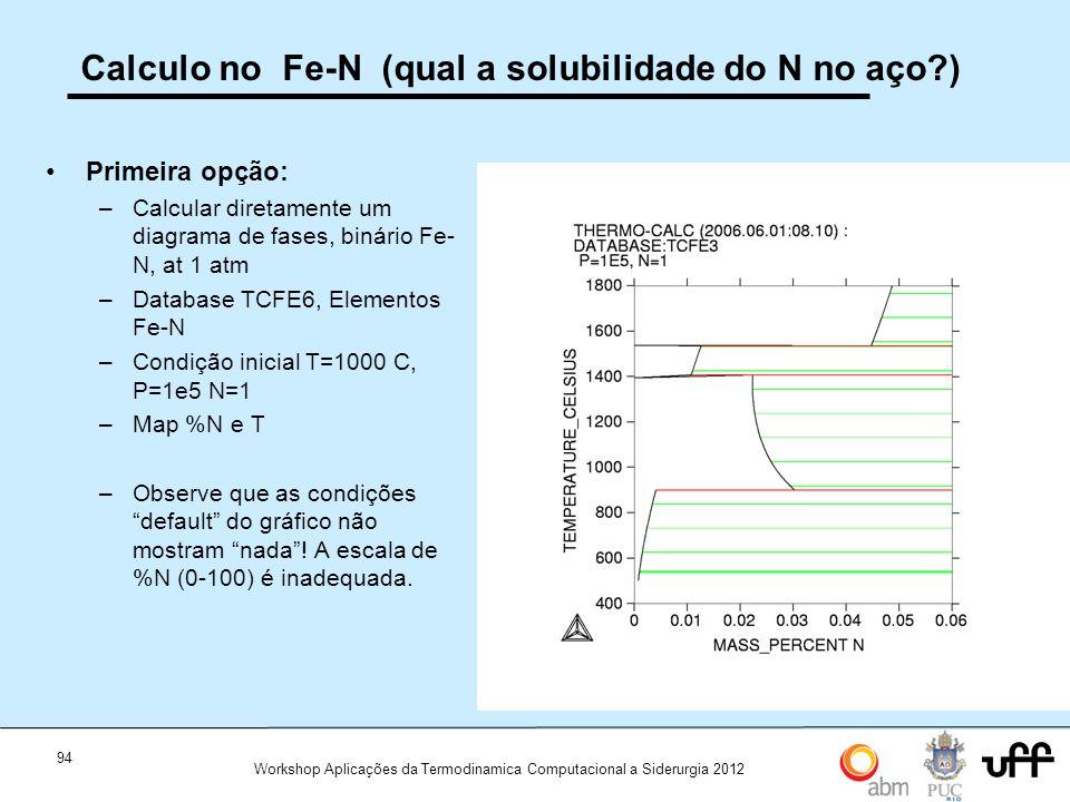 94 Workshop Aplicações da Termodinamica Computacional a Siderurgia 2012 Calculo no Fe-N (qual a solubilidade do N no aço?) Primeira opção: –Calcular diretamente um diagrama de fases, binário Fe- N, at 1 atm –Database TCFE6, Elementos Fe-N –Condição inicial T=1000 C, P=1e5 N=1 –Map %N e T –Observe que as condições default do gráfico não mostram nada.