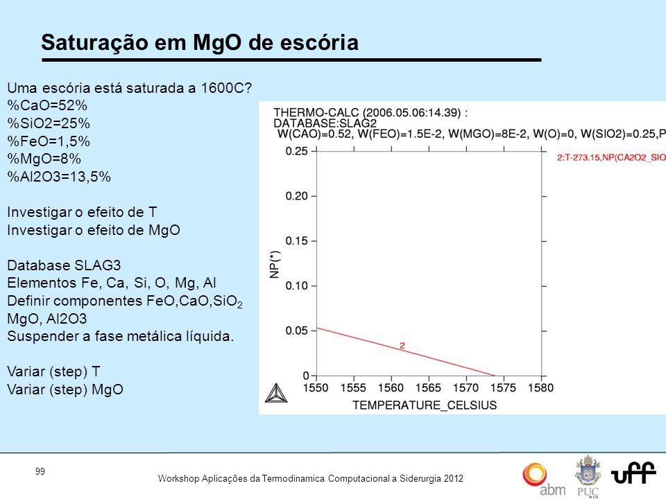 99 Workshop Aplicações da Termodinamica Computacional a Siderurgia 2012 Saturação em MgO de escória Uma escória está saturada a 1600C? %CaO=52% %SiO2=