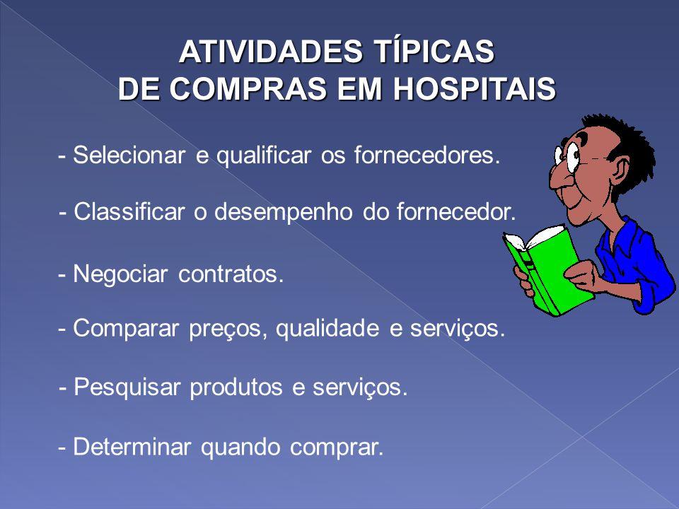 OBJETIVO DO ÓRGÃO DE COMPRAS O objetivo do órgão de compras hospitalar é adquirir os bens solicitados pelos usuários, na qualidade por eles especifica