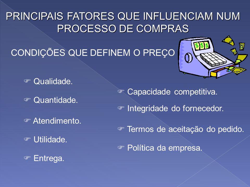 PRINCIPAIS FATORES QUE INFLUENCIAM NUM PROCESSO DE COMPRAS TIPOS DE PREÇOS 1. PREÇO F Oferta. F Manipulados. F Competição.