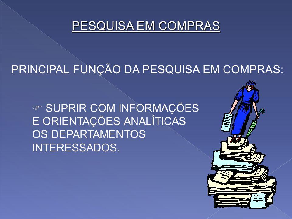 PESQUISA EM COMPRAS ELEMENTO BÁSICO DE UMA OPERAÇÃO DE COMPRAS: F A PESQUISA.