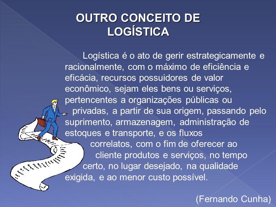 CONCEITO DE LOGÍSTICA SEGUNDO CLM - CONCEITO DE LOGÍSTICA SEGUNDO CLM - Councial of Logisties Management, Na Visão de Bowersox e Closs É o processo de