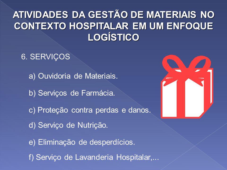 ATIVIDADES DA GESTÃO DE MATERIAIS NO CONTEXTO HOSPITALAR EM UM ENFOQUE LOGÍSTICO 1.ADMINISTRAÇÃO DE ESTOQUES. 2.ARMAZENAGEM: 3.TRANSPORTES 4.FLUXO DE