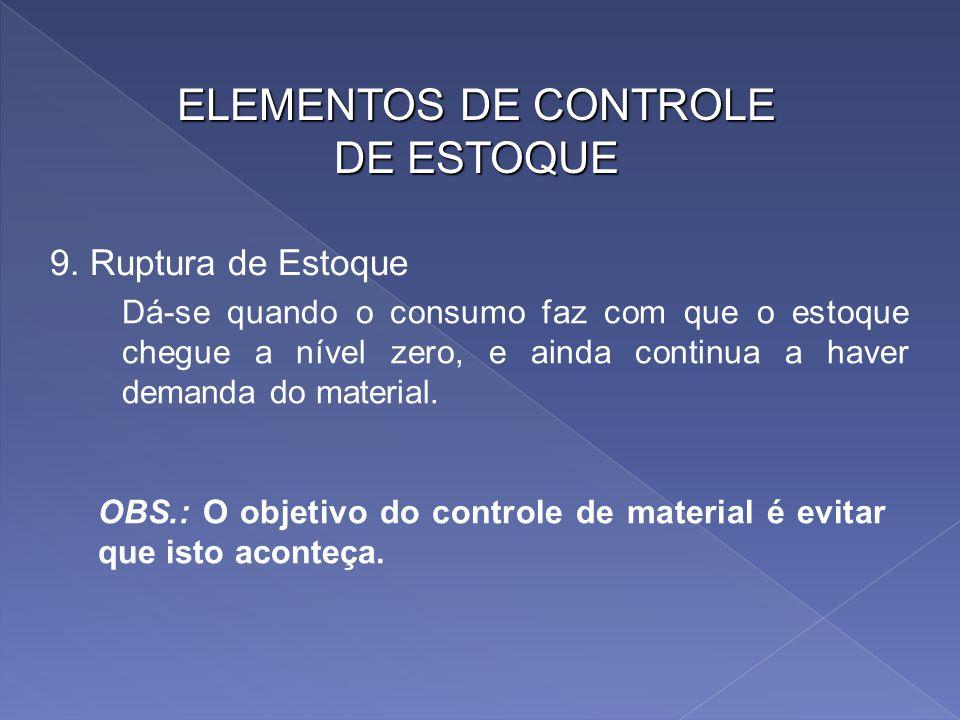 ELEMENTOS DE CONTROLE DE ESTOQUE É a maior quantidade de material que deve ser estocada, para que a empresa dê continuidade às suas atividades. 7. Est