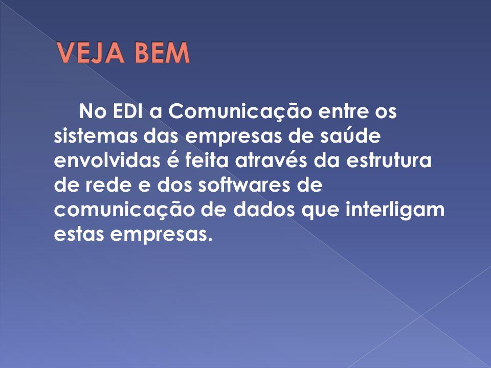 1) ELETRONIC DATA INTERCHANGE - EDI Tem como propósito executar a troca eletrônica de dados (de forma estruturada) entre computadores de empresas parc