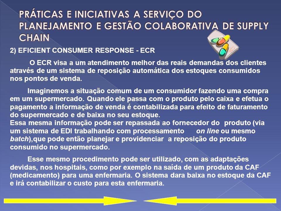 No EDI a Comunicação entre os sistemas das empresas de saúde envolvidas é feita através da estrutura de rede e dos softwares de comunicação de dados q