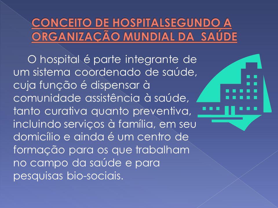 O hospital é parte integrante de um sistema coordenado de saúde, cuja função é dispensar à comunidade assistência à saúde, tanto curativa quanto preventiva, incluindo serviços à família, em seu domicílio e ainda é um centro de formação para os que trabalham no campo da saúde e para pesquisas bio-sociais.