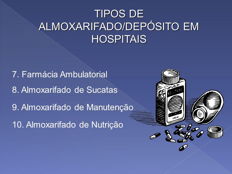 TIPOS DE ALMOXARIFADO/DEPÓSITO EM HOSPITAIS 1. Almoxarifado Central ou Geral 2. Almoxarifado de Farmácia (CAF) 3. Farmácia Hospitalar 4. Almoxarifado