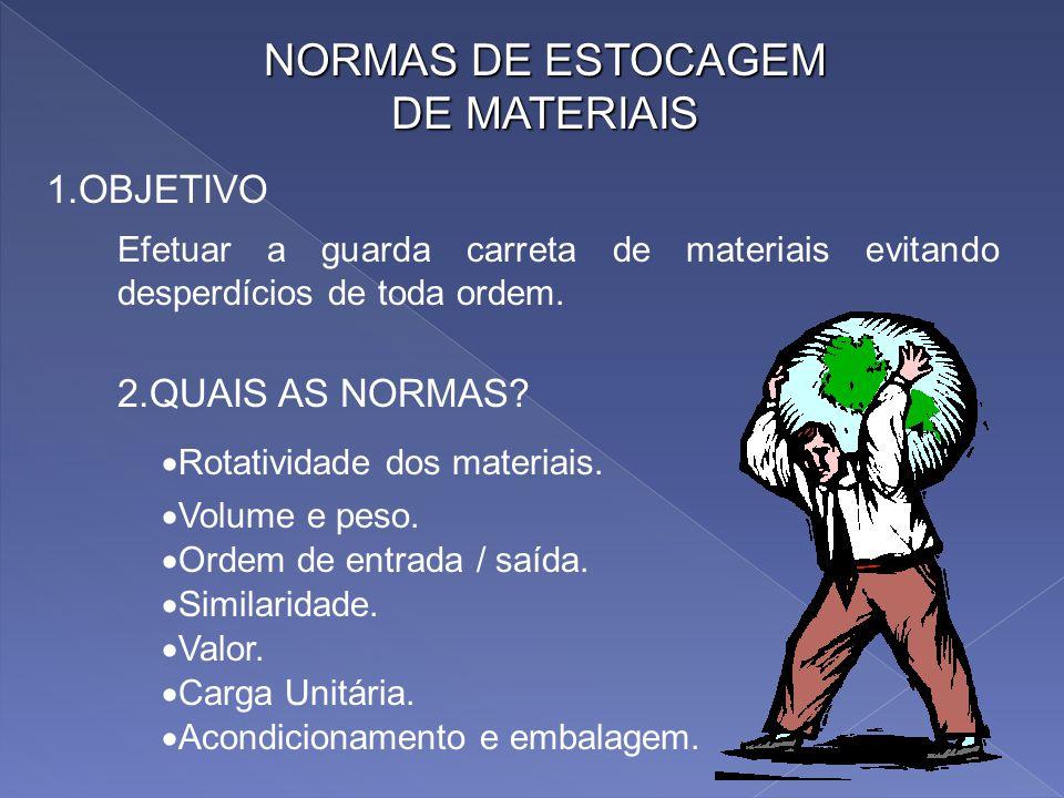 TIPOS DE ALMOXARIFADO/DEPÓSITO EM HOSPITAIS 7. Farmácia Ambulatorial 8. Almoxarifado de Sucatas 9. Almoxarifado de Manutenção 10. Almoxarifado de Nutr