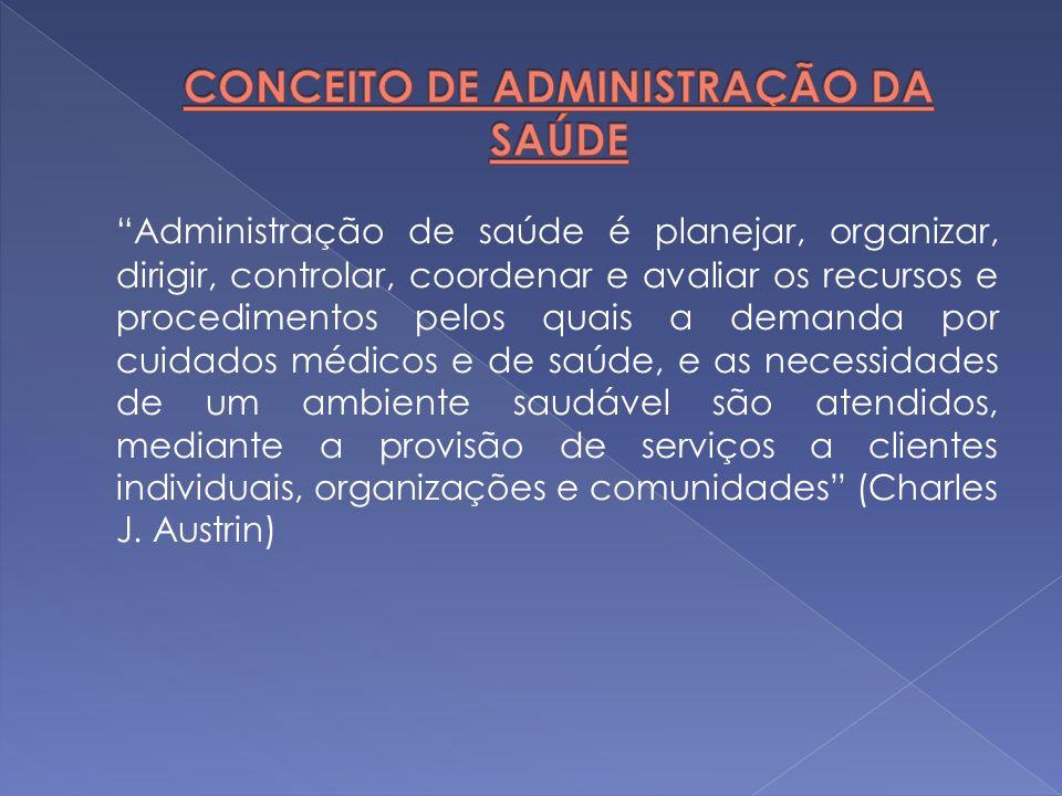 ATIVIDADES DA GESTÃO DE MATERIAIS NO CONTEXTO HOSPITALAR EM UM ENFOQUE LOGÍSTICO 1.ADMINISTRAÇÃO DE ESTOQUES.