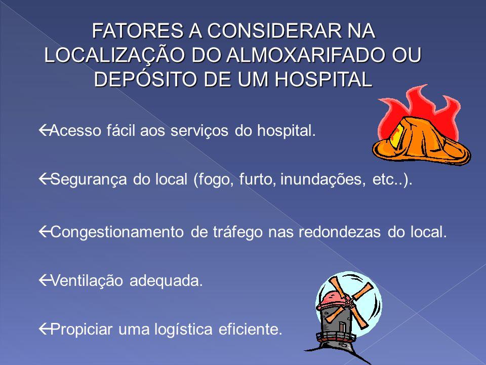LOCALIZAÇÃO DO ALMOXARIFADO OU DEPÓSITO CONCEITO É o posicionamento do almoxarifado/depósito, ou seja, sua estrutura física no contexto do hospital ou