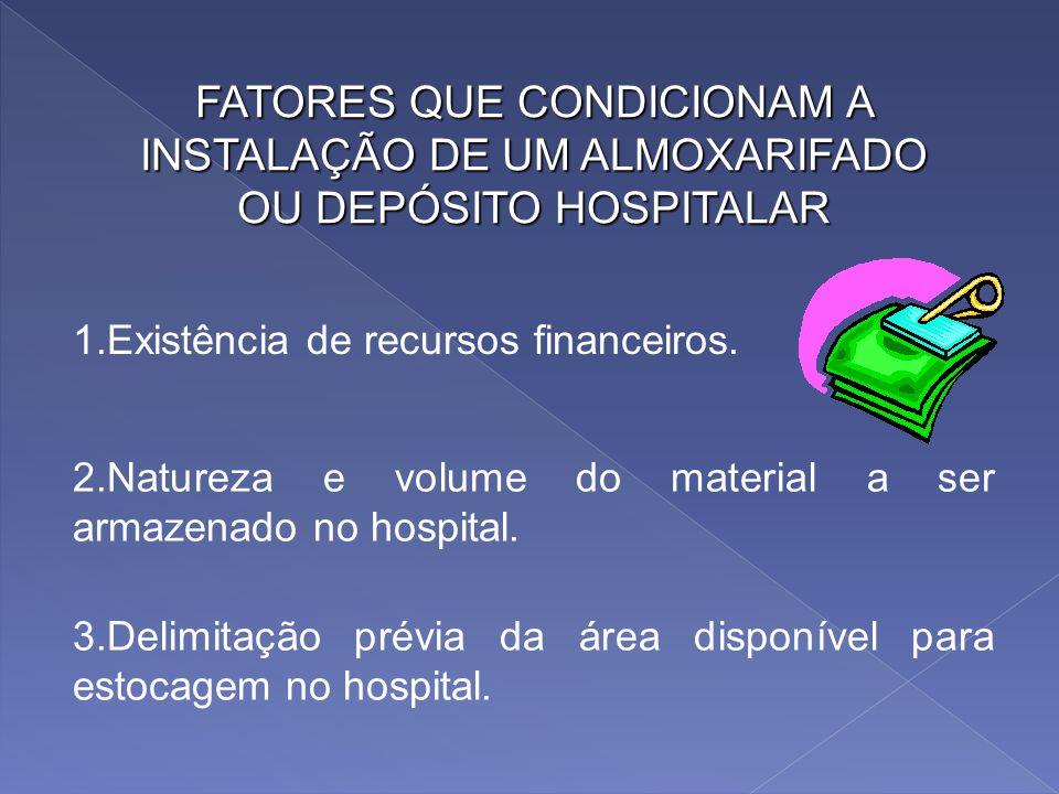 INSTALAÇÃO DO ALMOXARIFADO OU DEPÓSITO CONCEITO Posicionamento de tudo aquilo indispensável ao funcionamento de um almoxarifado/depósito em local prev