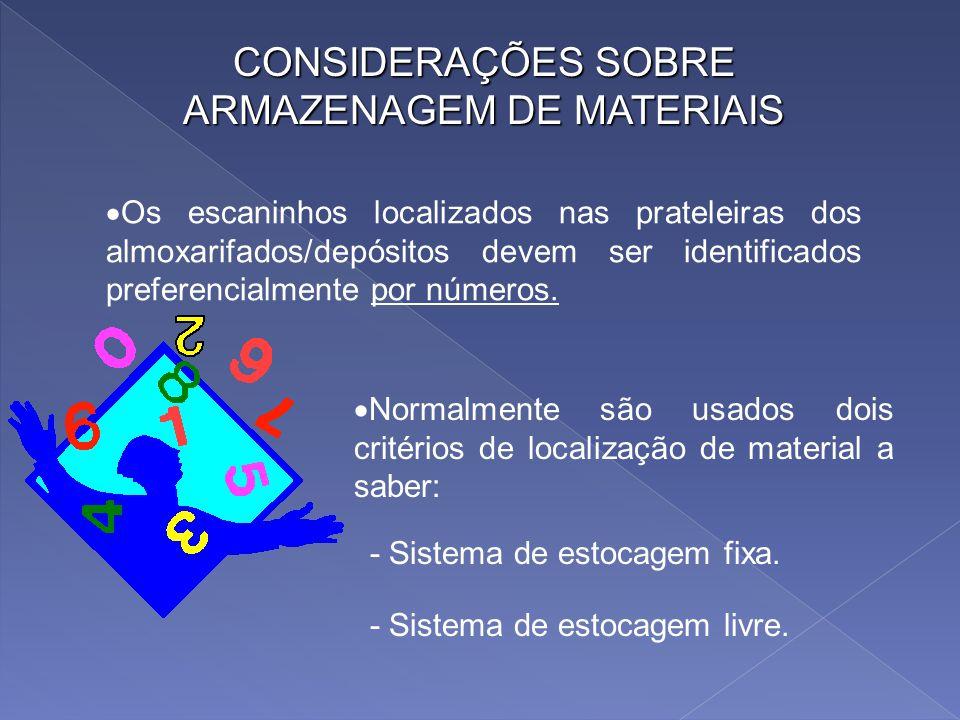 CONSIDERAÇÕES SOBRE ARMAZENAGEM DE MATERIAIS Num sistema de armazenagem de materiais as estantes devem ser identificadas por letras, cuja seqüência de