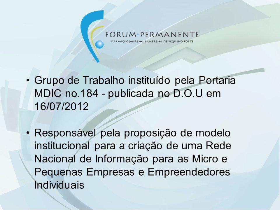 Grupo de Trabalho instituído pela Portaria MDIC no.184 - publicada no D.O.U em 16/07/2012 Responsável pela proposição de modelo institucional para a criação de uma Rede Nacional de Informação para as Micro e Pequenas Empresas e Empreendedores Individuais