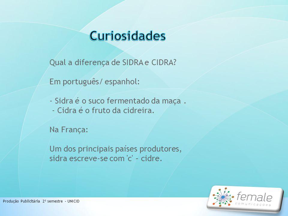 Produção Publicitária 2º semestre – UNICID Qual a diferença de SIDRA e CIDRA? Em português/ espanhol: - Sidra é o suco fermentado da maça. - Cidra é o