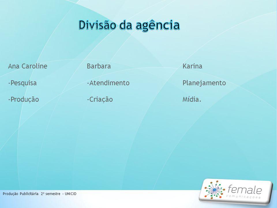 Produção Publicitária 2º semestre – UNICID Qual a diferença de SIDRA e CIDRA.