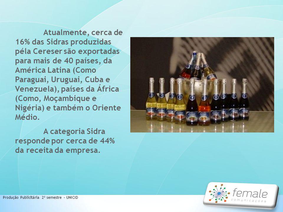 Produção Publicitária 2º semestre – UNICID Atualmente, cerca de 16% das Sidras produzidas péla Cereser são exportadas para mais de 40 países, da Améri